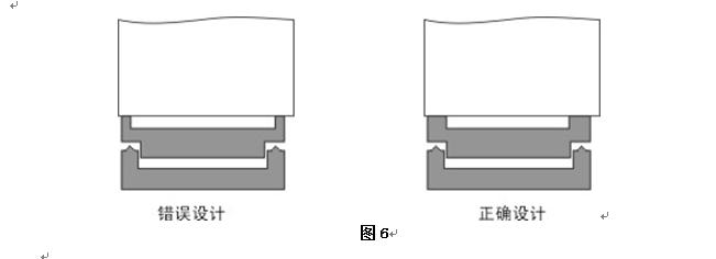 超聲波塑膠件的結構設計