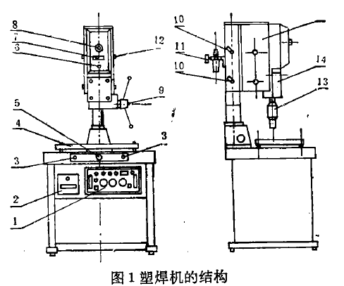 超声波焊接机原理——超声波焊接机结构图