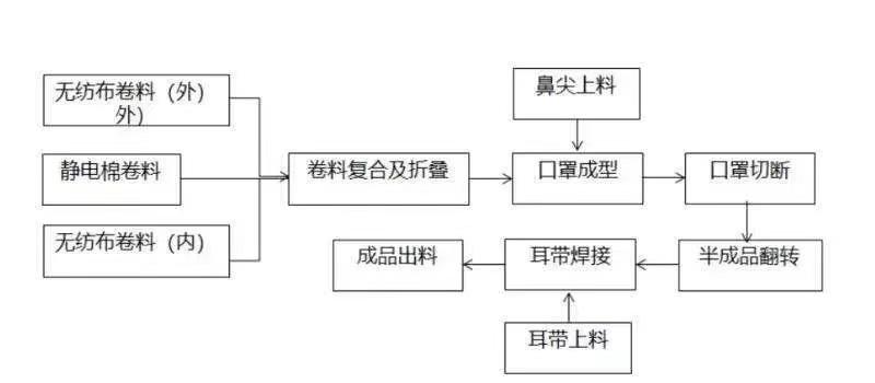 超声波花边机_口罩机超声波发生器_口罩超声波焊接机_恒波超声波设备
