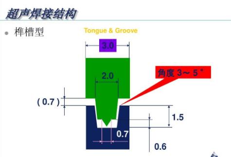 防水型超声波熔接线设计