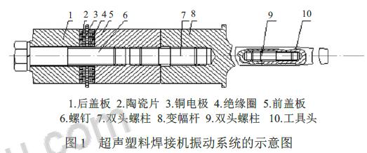 超声波焊接换能器结构示意图