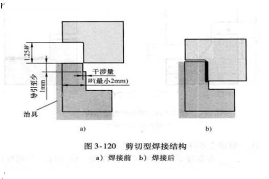 剪切型超声波焊接线